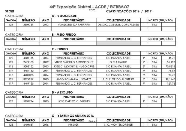 Resumo Sport 44Exp Dist Estremoz-page-001